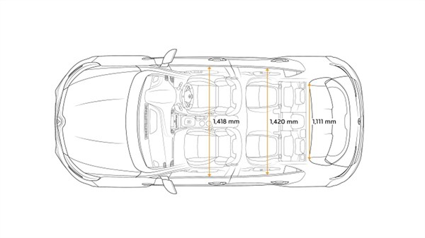 Renault MEGANE RS - diagram of dimensions - view from above